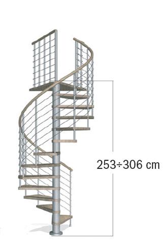 253 - 306 cm