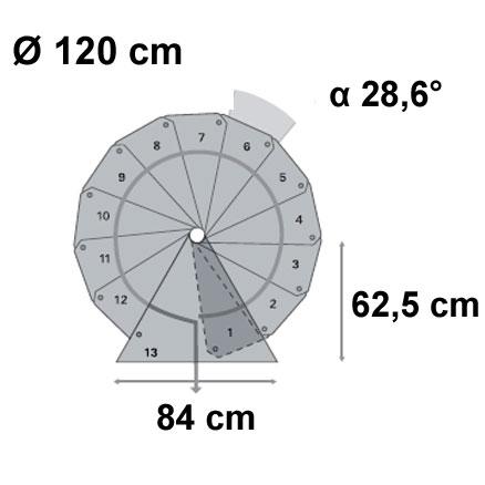 průměr 120 cm