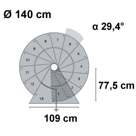 průměr 140 cm